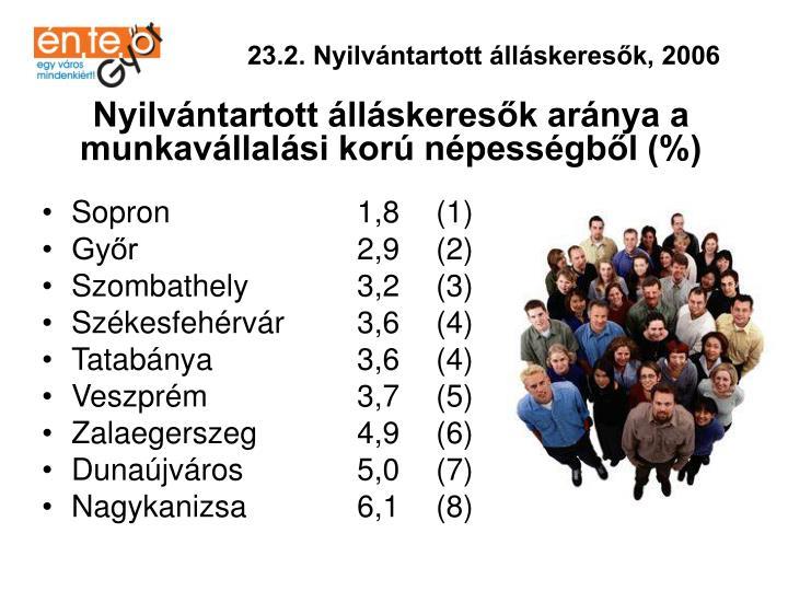 23.2. Nyilvántartott álláskeresők, 2006