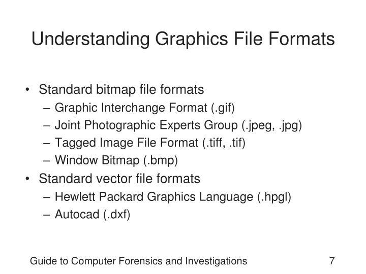 Understanding Graphics File Formats
