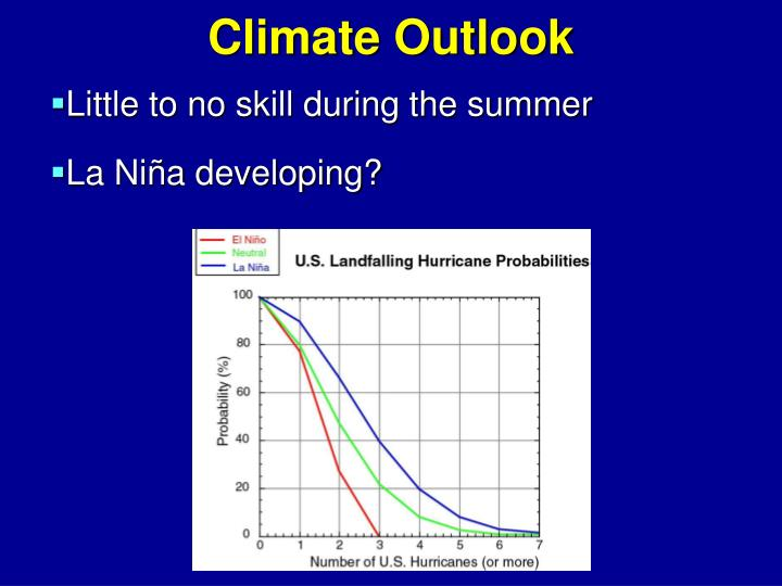 Climate Outlook