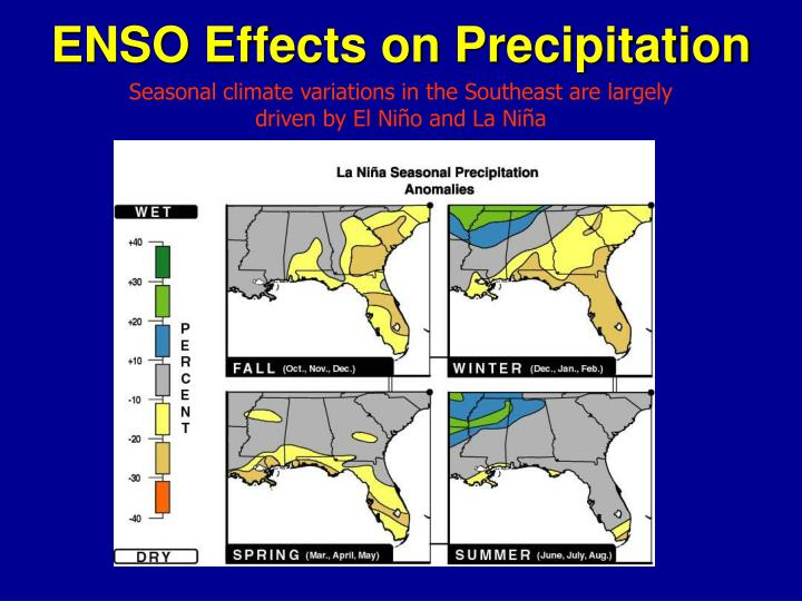 ENSO Effects on Precipitation