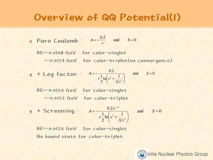 Overview of QQ Potential(1)