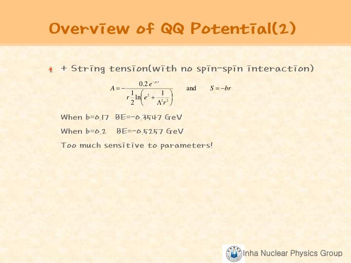 Overview of QQ Potential(2)