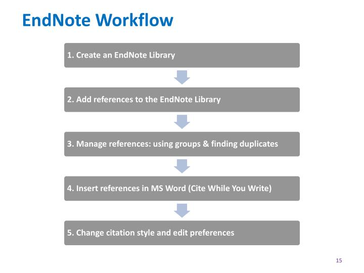 EndNote Workflow