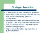 findings transition