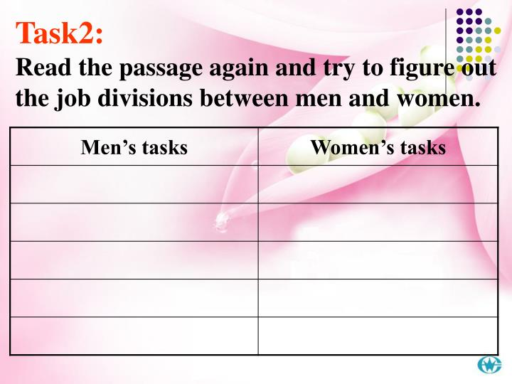 Task2: