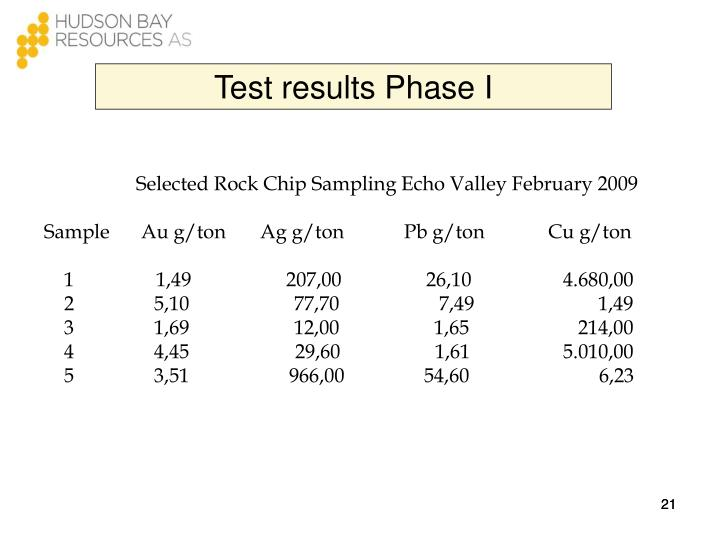 Selected Rock Chip Sampling Echo Valley February 2009