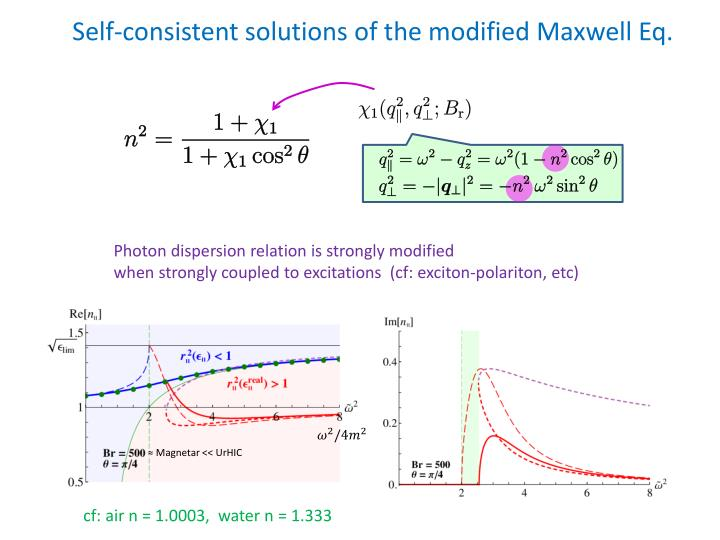 Self-consistent solutions of the modified Maxwell Eq.