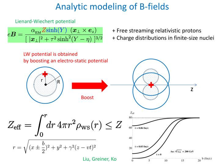 Analytic modeling of B-fields