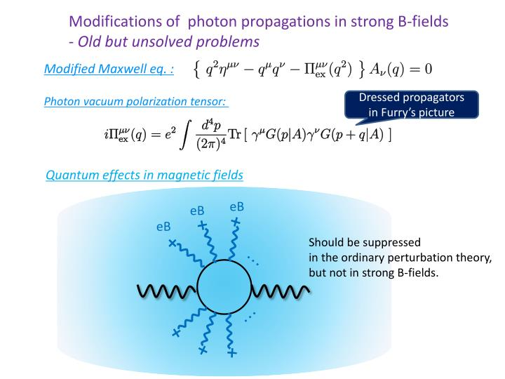 Modifications of  photon propagations