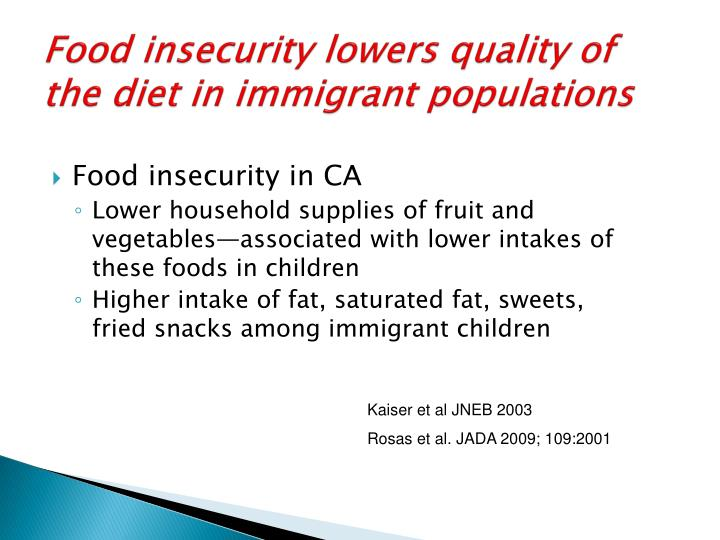 Food insecurity in CA