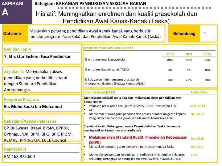 Jangkaan Impak (KPI  dan sasaran )