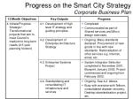 progress on the smart city strategy corporate business plan3
