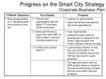 progress on the smart city strategy corporate business plan5