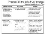 progress on the smart city strategy corporate business plan6