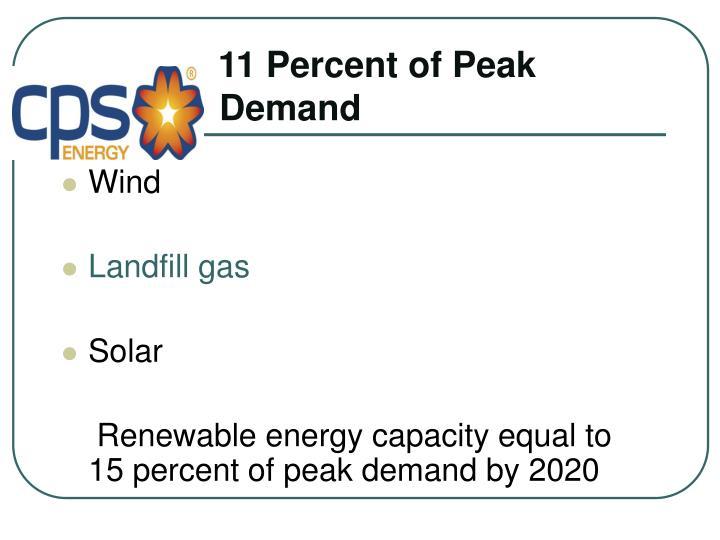 11 Percent of Peak         Demand