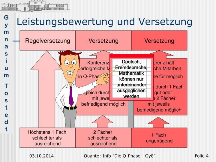 Deutsch, Fremdsprache, Mathematik können nur untereinander ausgeglichen werden
