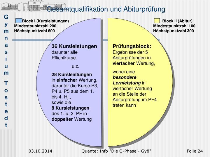 Block II (Abitur)