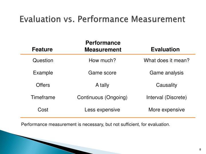 Evaluation vs. Performance Measurement