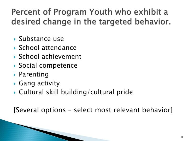 Percent of Program Youth who exhibit a desired change in the targeted behavior.