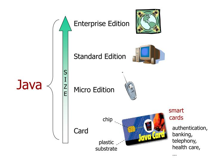 Towards certifiably correct java card applets