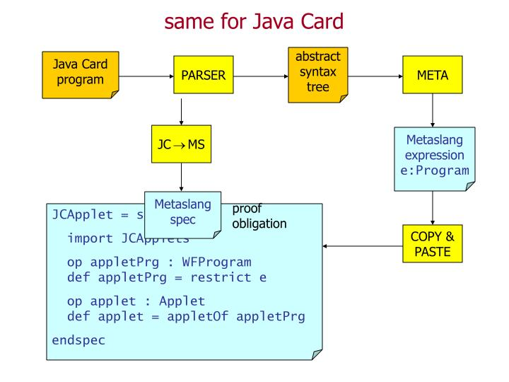 same for Java Card