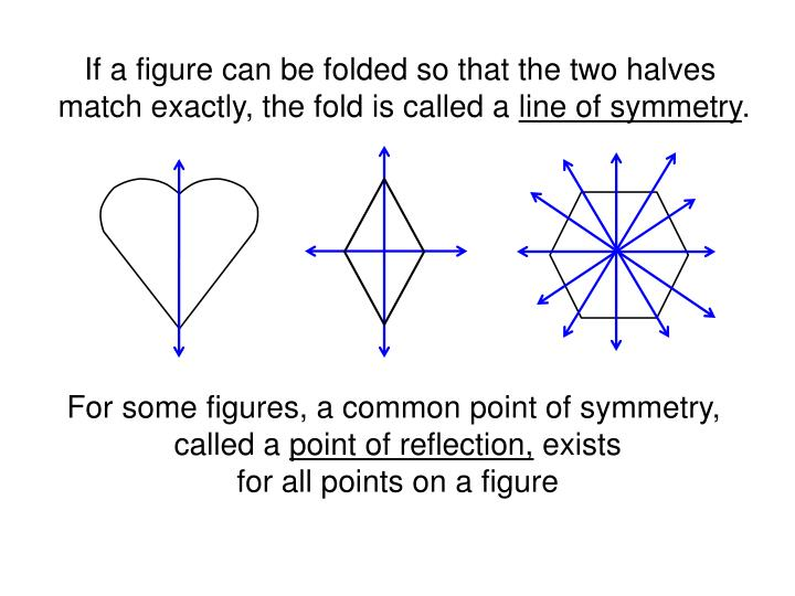 If a figure can be folded so that the two halves