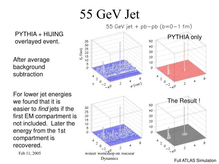 55 GeV Jet