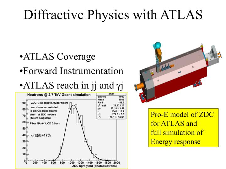Diffractive Physics with ATLAS