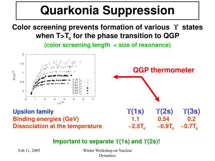 Quarkonia Suppression