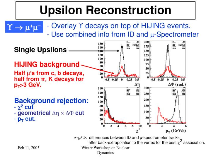 Upsilon Reconstruction