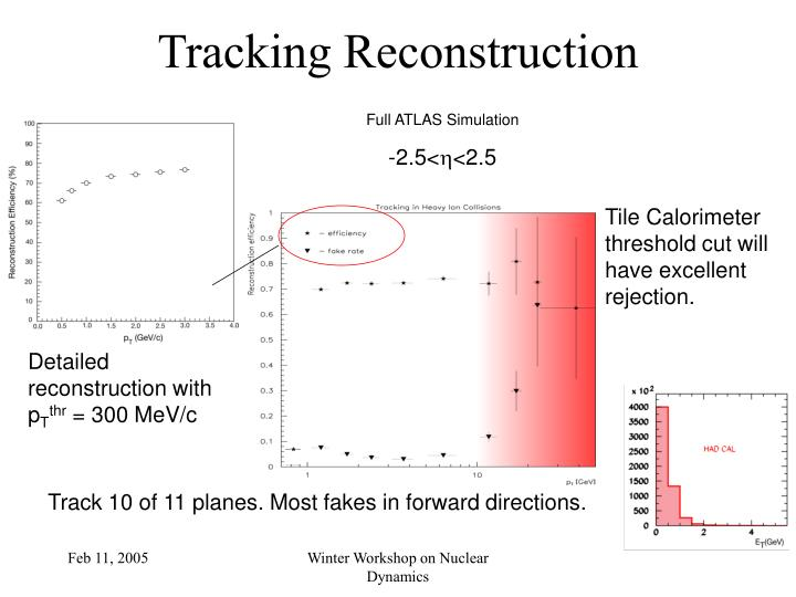 Tracking Reconstruction