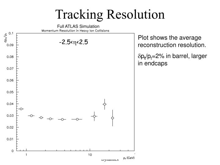Tracking Resolution