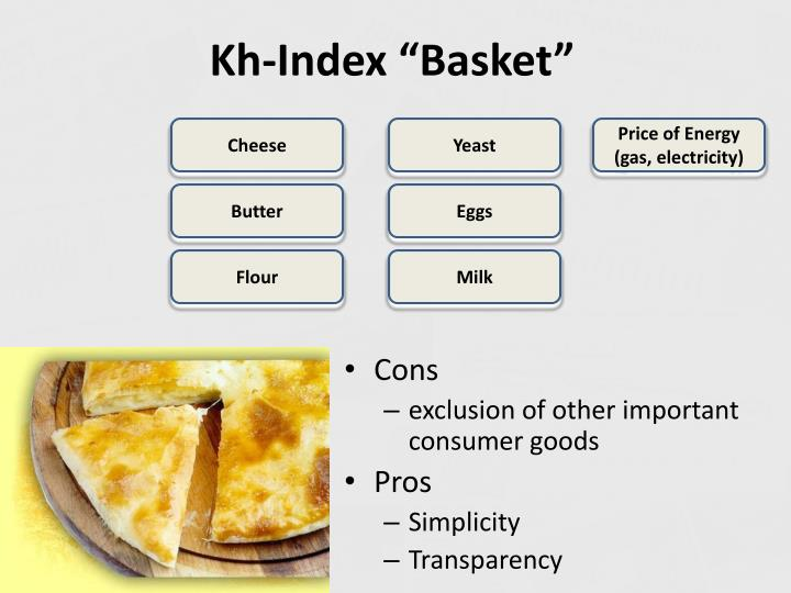 "Kh-Index ""Basket"""