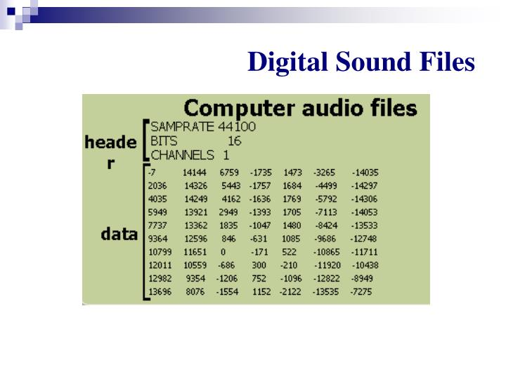 Digital Sound Files