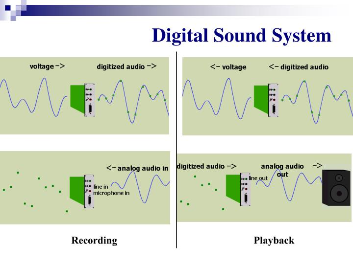 Digital Sound System