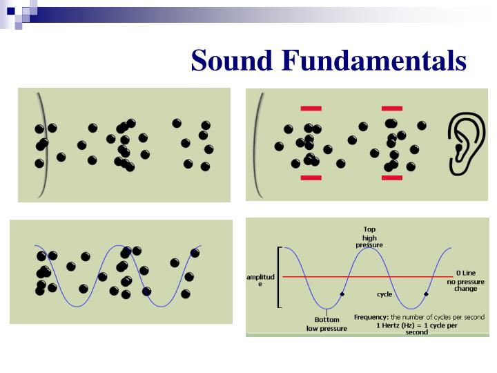 Sound Fundamentals