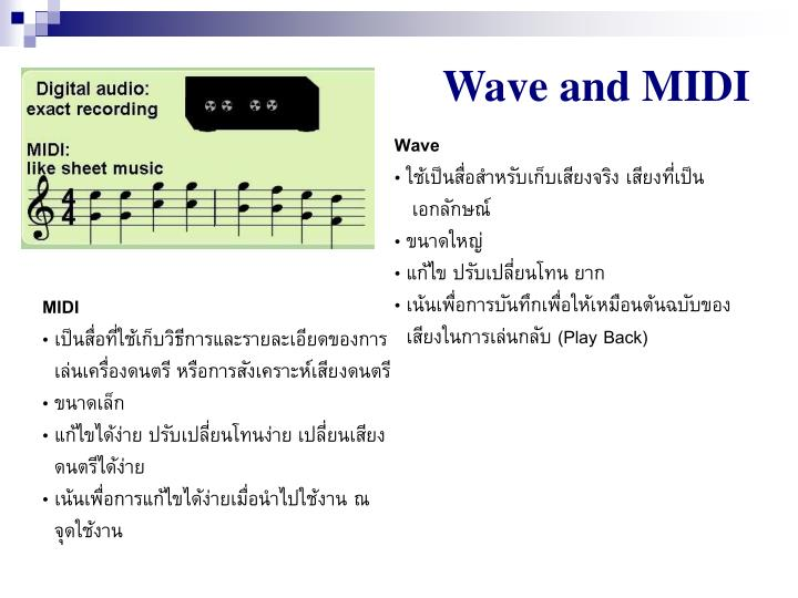 Wave and MIDI