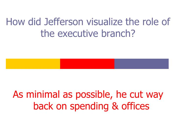 How did Jefferson visualize the role of the executive branch?