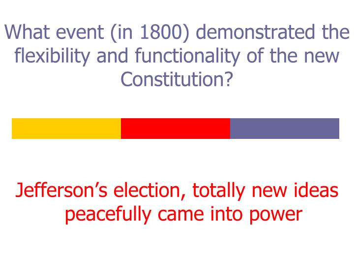 What event (in 1800) demonstrated the flexibility and functionality of the new Constitution?