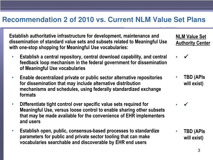 Recommendation 2 of 2010 vs current nlm value set plans
