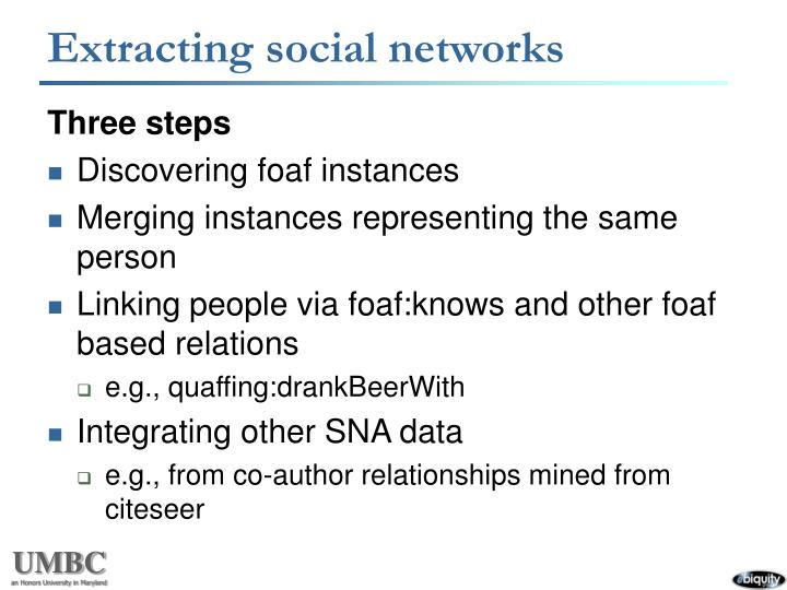 Extracting social networks