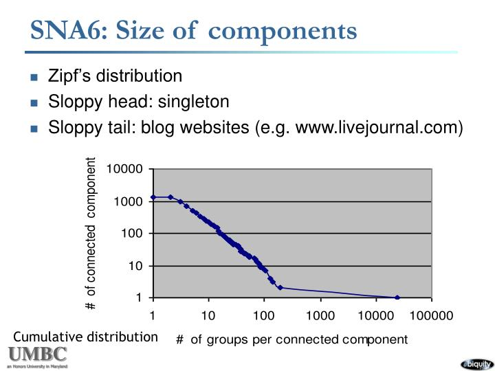 SNA6: Size of components