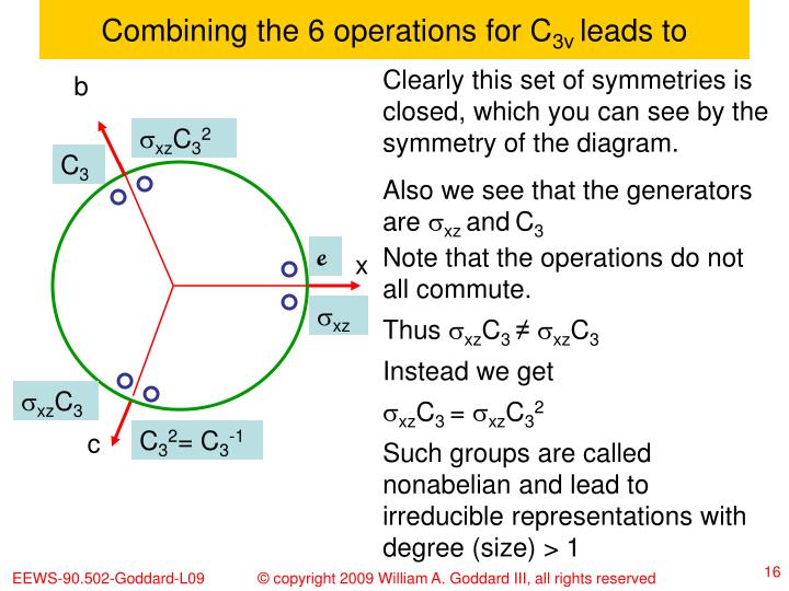 Combining the 6 operations for C