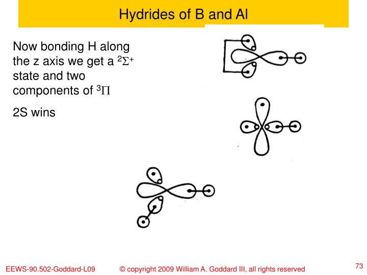 Hydrides of B and Al