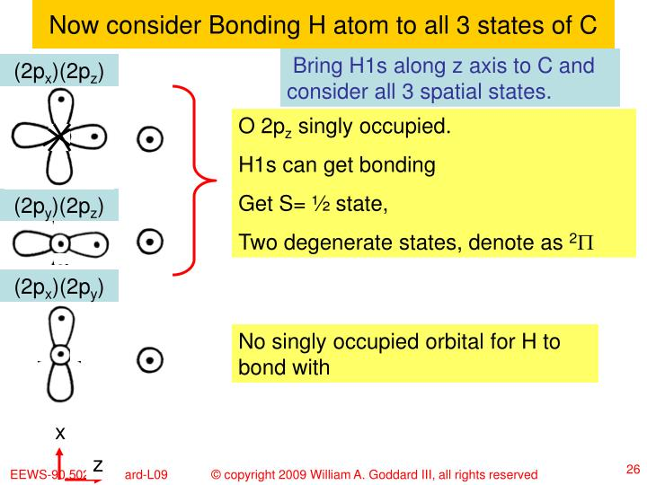Now consider Bonding H atom to all 3 states of C