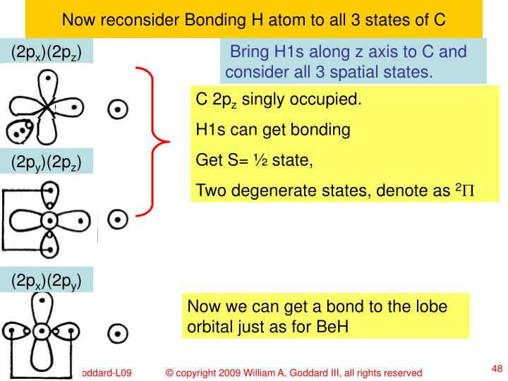 Now reconsider Bonding H atom to all 3 states of C