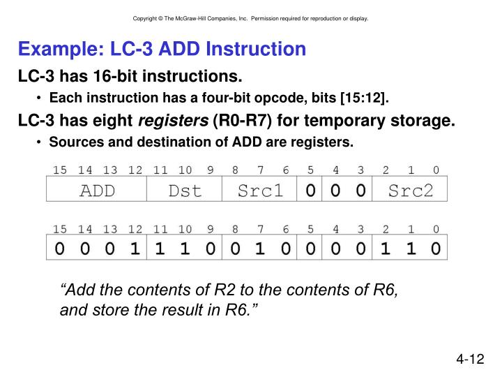 Example: LC-3 ADD Instruction