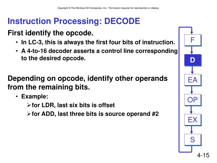 Instruction Processing: DECODE