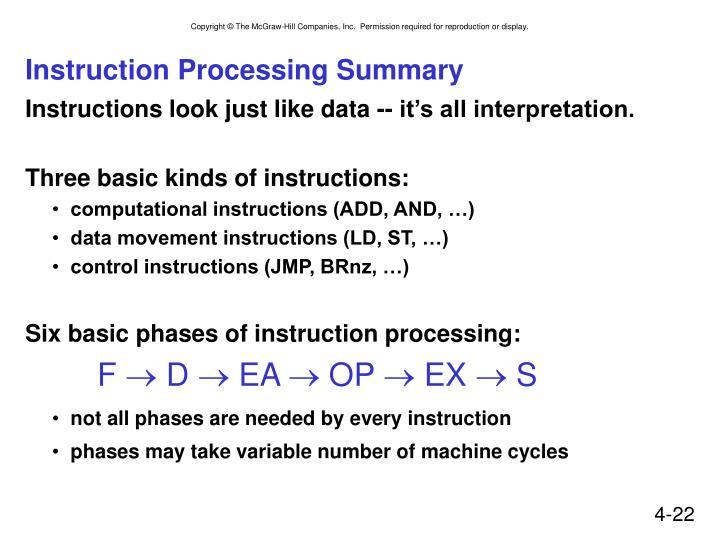 Instruction Processing Summary