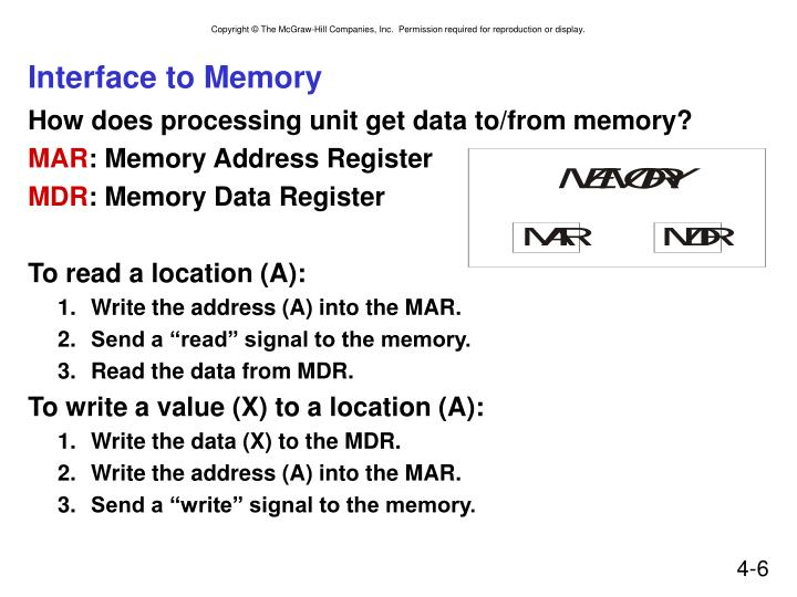 Interface to Memory